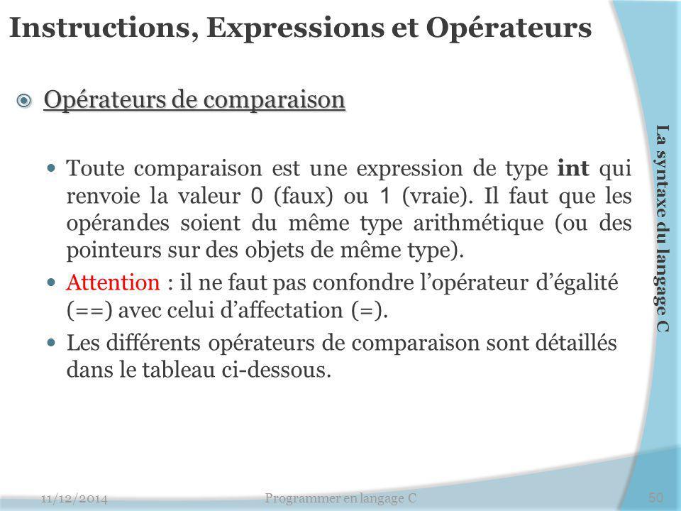 Instructions, Expressions et Opérateurs  Opérateurs de comparaison Toute comparaison est une expression de type int qui renvoie la valeur 0 (faux) ou 1 (vraie).