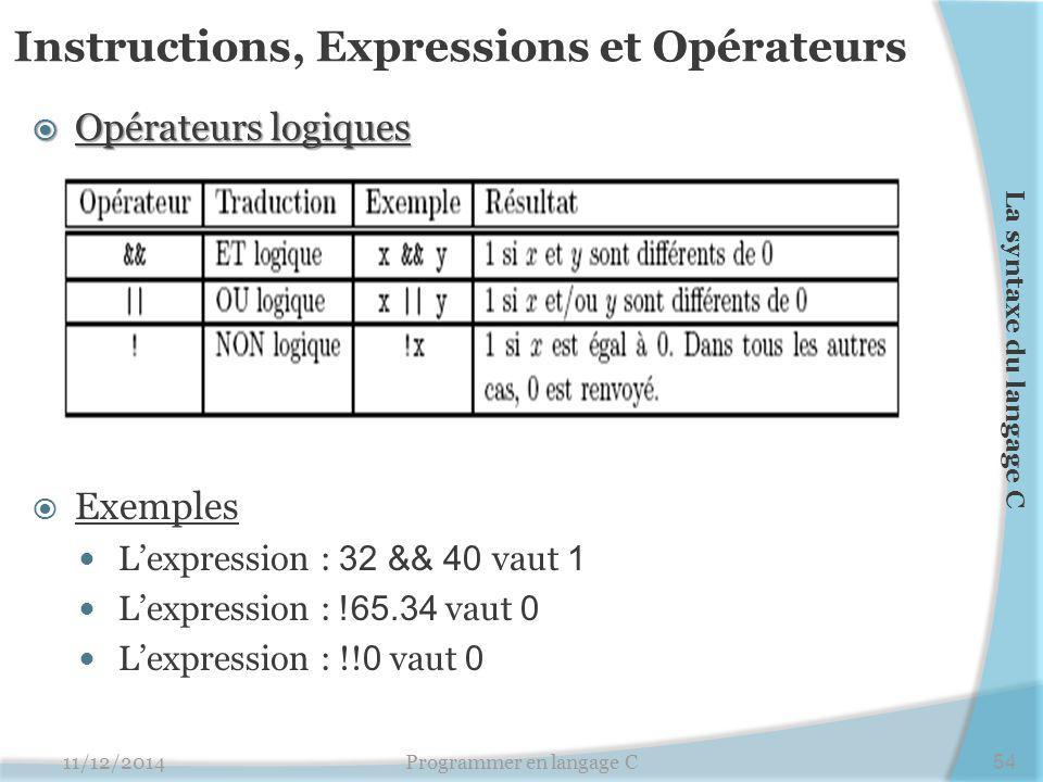 Instructions, Expressions et Opérateurs  Opérateurs logiques  Exemples L'expression : 32 && 40 vaut 1 L'expression : !65.34 vaut 0 L'expression : !!