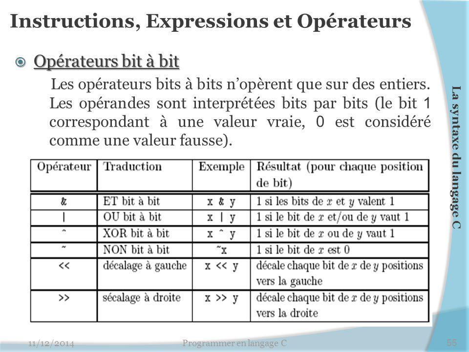 Instructions, Expressions et Opérateurs  Opérateurs bit à bit Les opérateurs bits à bits n'opèrent que sur des entiers. Les opérandes sont interprété