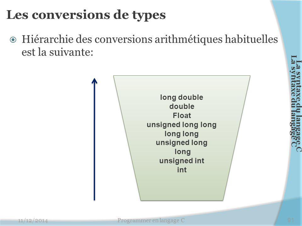 Les conversions de types  Hiérarchie des conversions arithmétiques habituelles est la suivante: 11/12/2014Programmer en langage C91 La syntaxe du lan