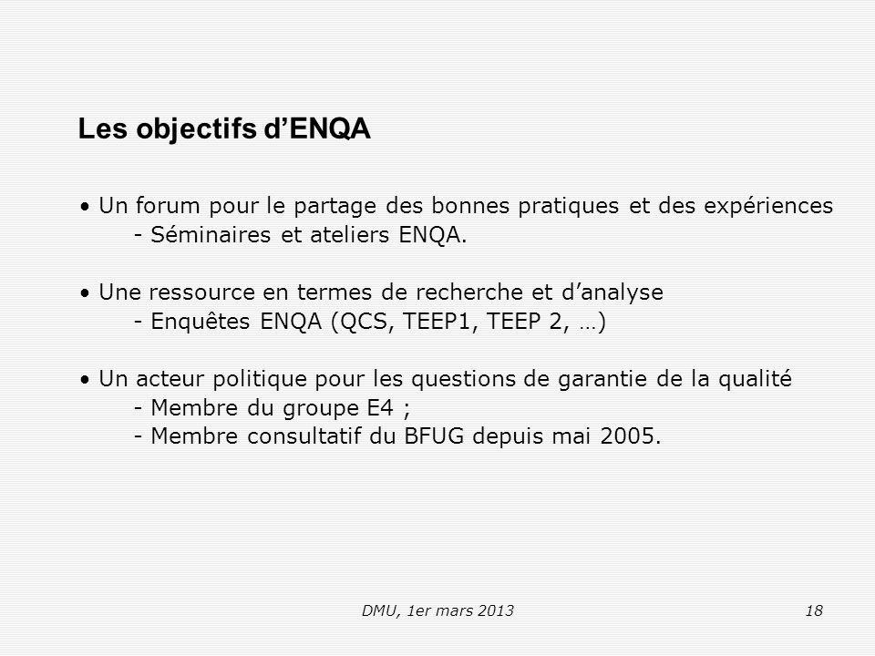 DMU, 1er mars 201318 Les objectifs d'ENQA Un forum pour le partage des bonnes pratiques et des expériences - Séminaires et ateliers ENQA.