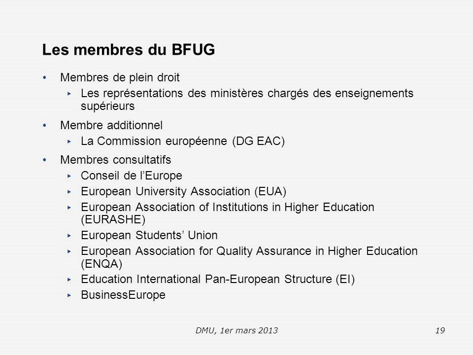 DMU, 1er mars 201319 Membres de plein droit ▸ Les représentations des ministères chargés des enseignements supérieurs Membre additionnel ▸ La Commissi
