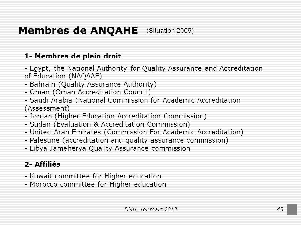 DMU, 1er mars 201345 Membres de ANQAHE 1- Membres de plein droit - Egypt, the National Authority for Quality Assurance and Accreditation of Education