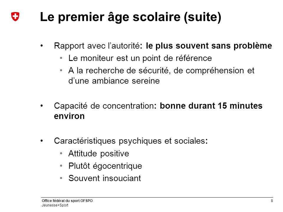 19 Office fédéral du sport OFSPO Jeunesse+Sport Fin