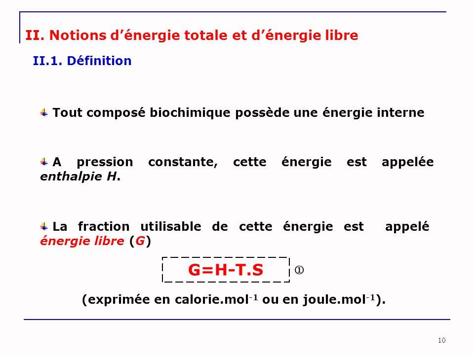 10 II. Notions d'énergie totale et d'énergie libre Tout composé biochimique possède une énergie interne A pression constante, cette énergie est appelé