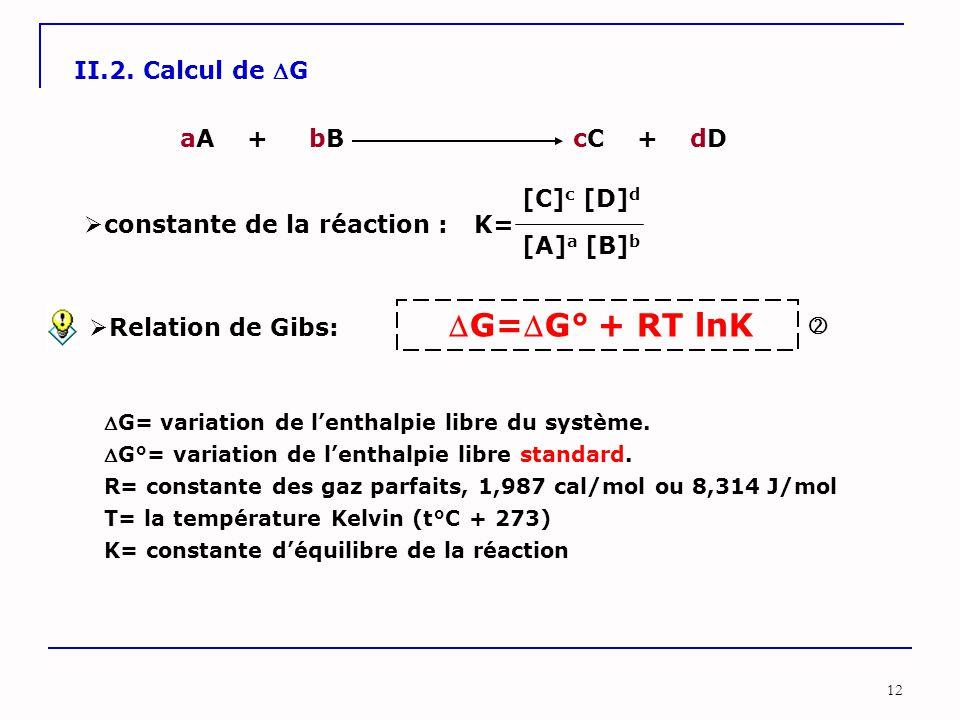 12 II.2. Calcul de G aA + bB cC + dD [C] c [D] d [A] a [B] b K=  constante de la réaction : G=G° + RT lnK G= variation de l'enthalpie libre du sy