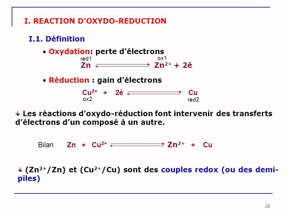 28 I. REACTION D'OXYDO-REDUCTION I.1. Définition Les réactions d'oxydo-réduction font intervenir des transferts d'électrons d'un composé à un autre. O