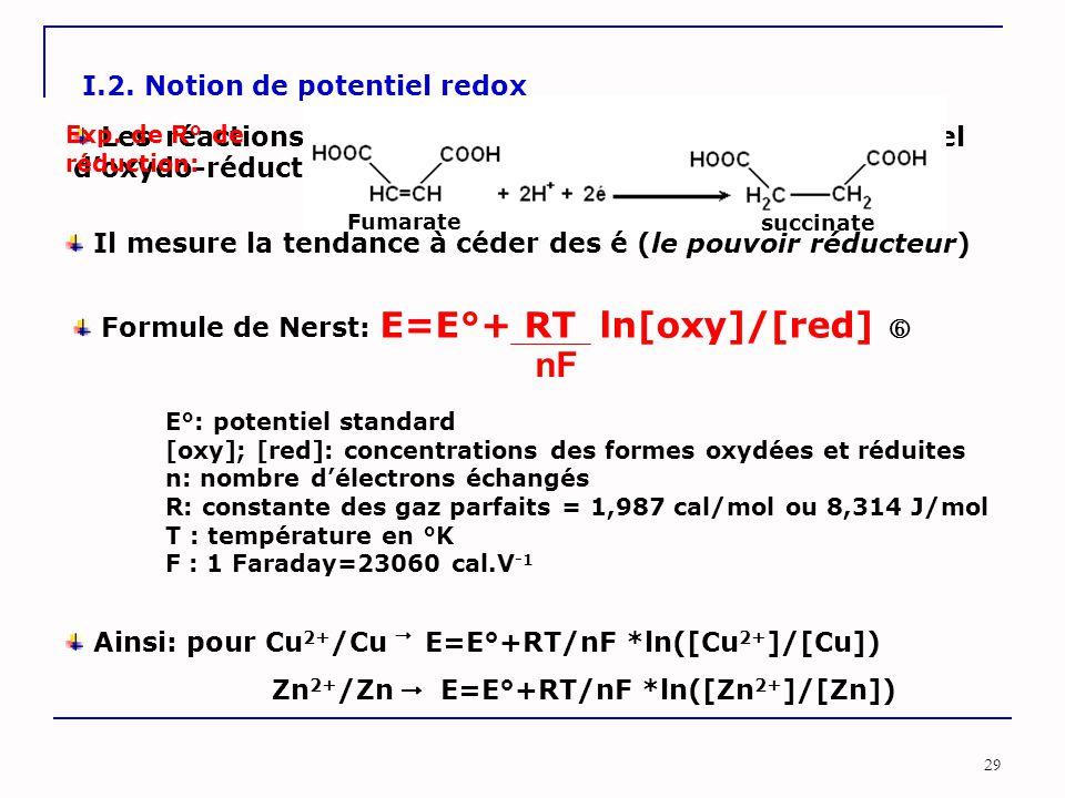 29 I.2. Notion de potentiel redox Les réactions rédox sont caractérisées par un potentiel d'oxydo-réduction (E). Formule de Nerst: E=E°+ RT ln[oxy]/[r