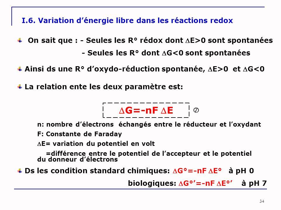 34 I.6. Variation d'énergie libre dans les réactions redox On sait que : - Seules les R° rédox dont E>0 sont spontanées - Seules les R° dont G<0 son