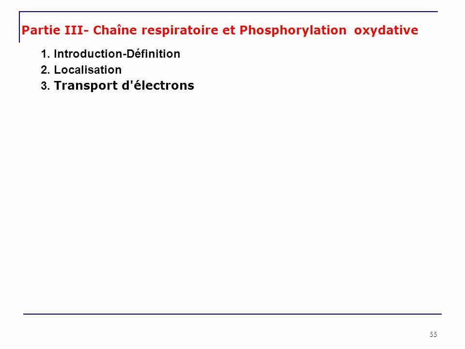 55 1.Introduction-Définition 2. Localisation 3. Transport d électrons 4.