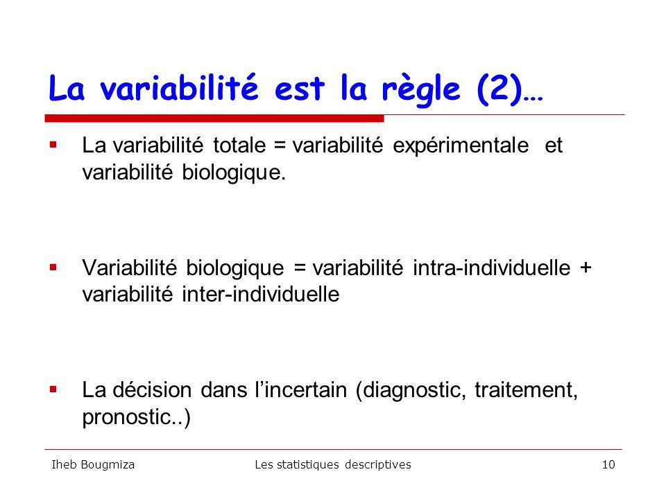 La variabilité est la règle (1)… Iheb BougmizaLes statistiques descriptives9
