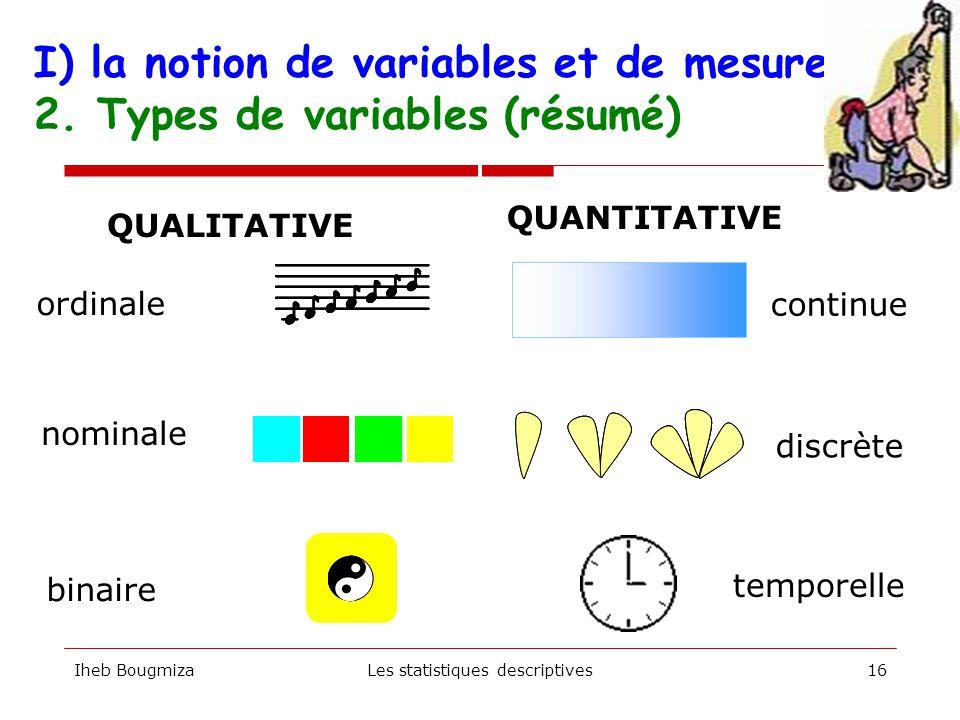 I) la notion de variables et de mesure 2. Types de variables (résumé) Iheb BougmizaLes statistiques descriptives15