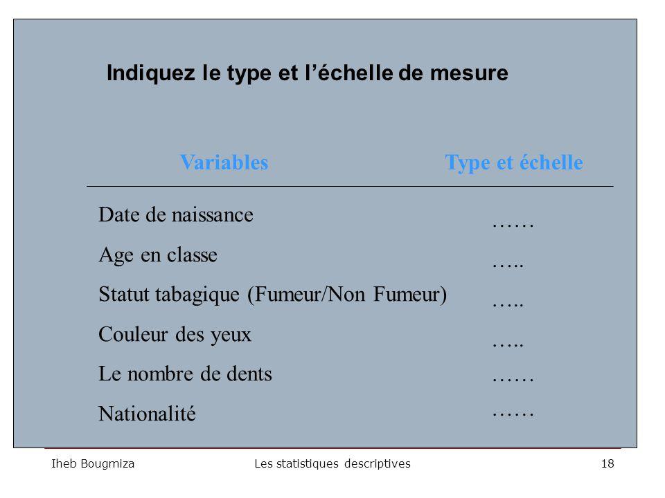 Iheb BougmizaLes statistiques descriptives17 Applications : indiquer pour chaque variable l'échelle de mesure appropriée VariablesÉchelle Age de l'enfant en mois Gnre de l'enfant : G/F Poids de l'enfant en gr Origine : Monastir, Sousse, Mahdia État vaccinal : non vacc/incomplet/complet Profession père : Agricult/Comercant/autres …… …..