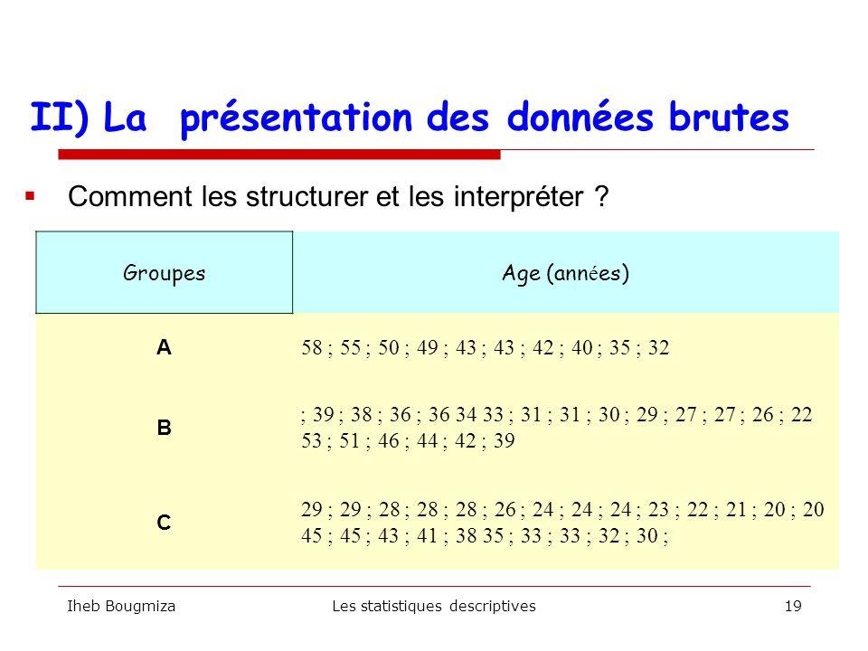 Iheb BougmizaLes statistiques descriptives18 Applications : indiquer pour chaque variable l'échelle de mesure appropriée VariablesType et échelle Date