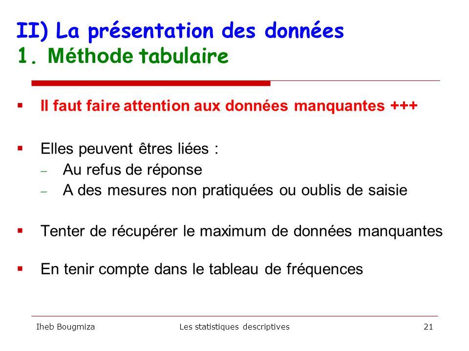 Iheb BougmizaLes statistiques descriptives20  Il faut présenter l'effectif absolu (faire un tri à plat)  Il faut présenter la proportion d'individus