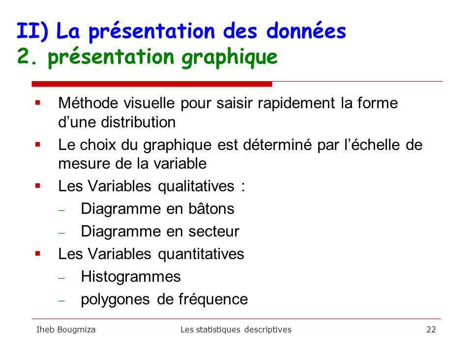 Iheb BougmizaLes statistiques descriptives21  Il faut faire attention aux données manquantes +++  Elles peuvent êtres liées : — Au refus de réponse