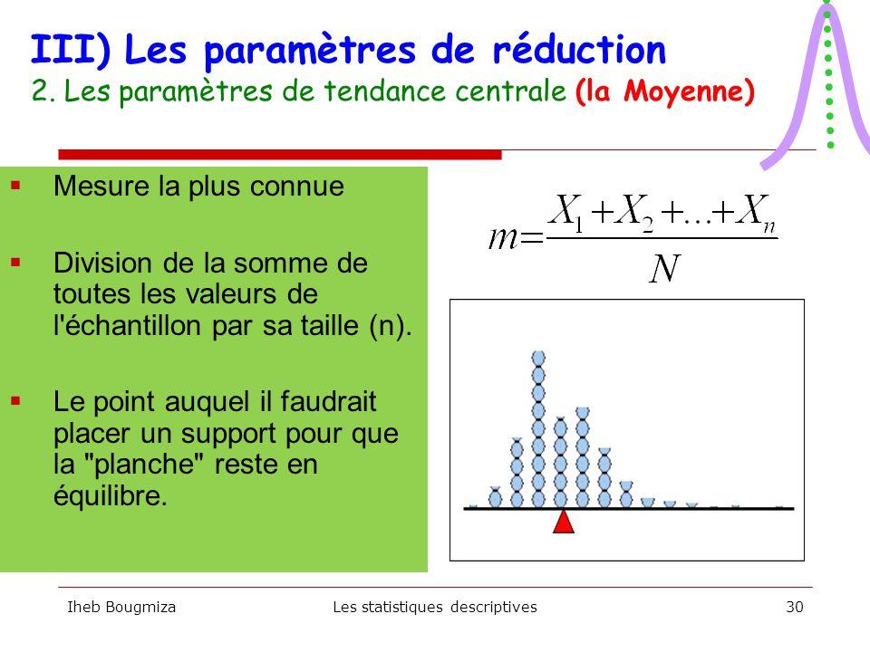 Iheb BougmizaLes statistiques descriptives29 III) Les paramètres de réduction 2. Les paramètres de tendance centrale Où situeriez-vous le