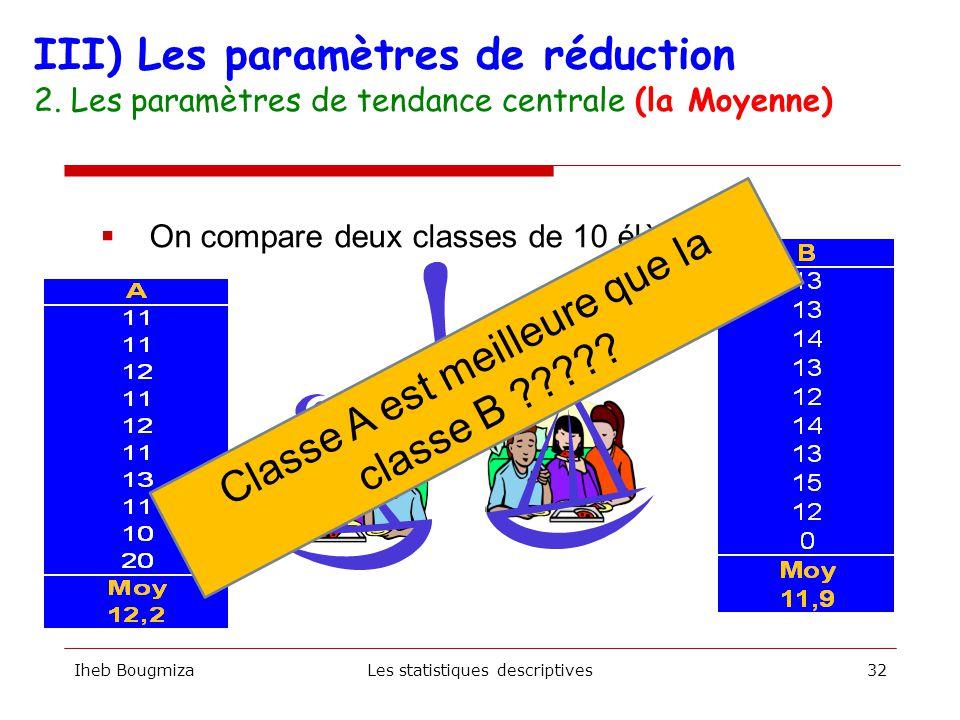 Iheb BougmizaLes statistiques descriptives31 III) Les paramètres de réduction 2. Les paramètres de tendance centrale (la Moyenne)