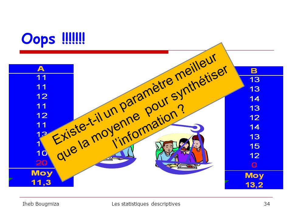 Iheb BougmizaLes statistiques descriptives33  Inconvénient de la moyenne +++  Sensibilité aux valeurs extrêmes — erreurs — cas particuliers les dans