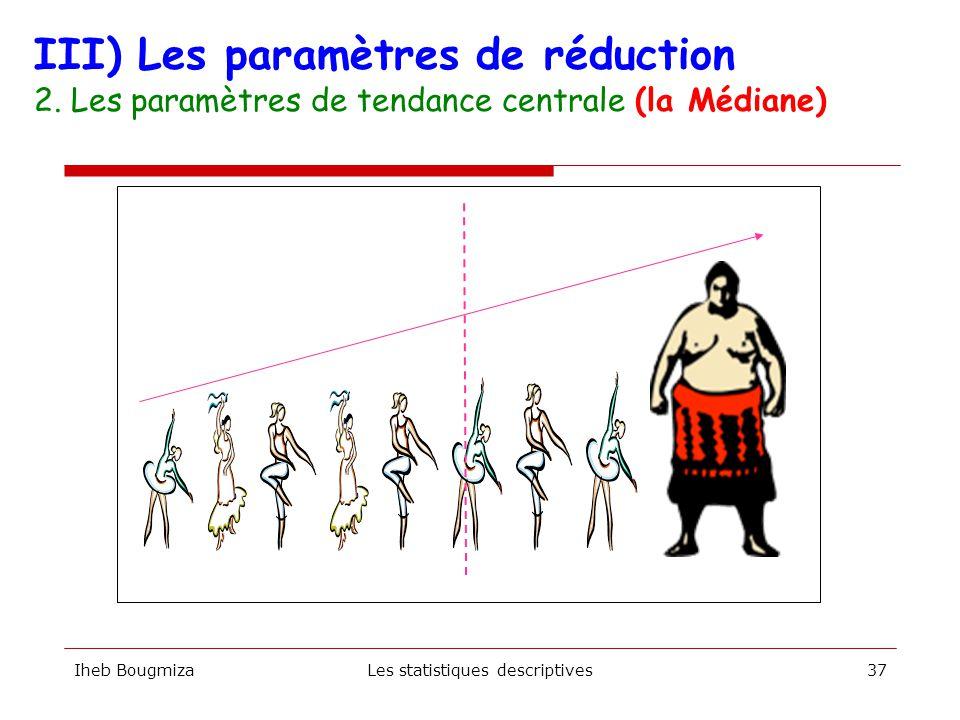 Iheb BougmizaLes statistiques descriptives36 50% III) Les paramètres de réduction 2. Les paramètres de tendance centrale (la Médiane)