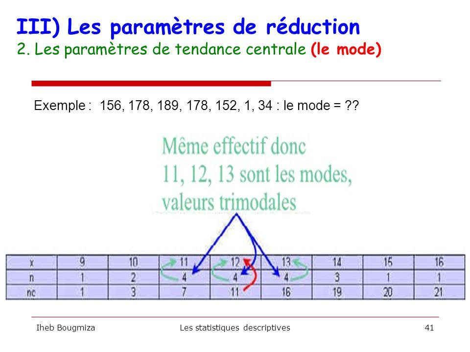 Iheb BougmizaLes statistiques descriptives40  La valeur la plus fréquente dans un échantillon. Si l'échantillon est divisé en classes, la classe moda