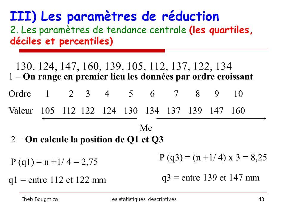 Iheb BougmizaLes statistiques descriptives42  Quartiles : 3 valeurs qui partagent la distribution en 4 — 1 er quartile : divise d'un coté les 25 % des valeurs les plus faibles et de l'autre coté les 75 % restants — 2 ème quartile = Médiane — 3 ème quartile : divise l'échantillon en ¾ - ¼  Déciles (9 valeurs : 10 %, 20 % ……., 90 %)  Percentiles (1%, 2%.........99%) III) Les paramètres de réduction 2.
