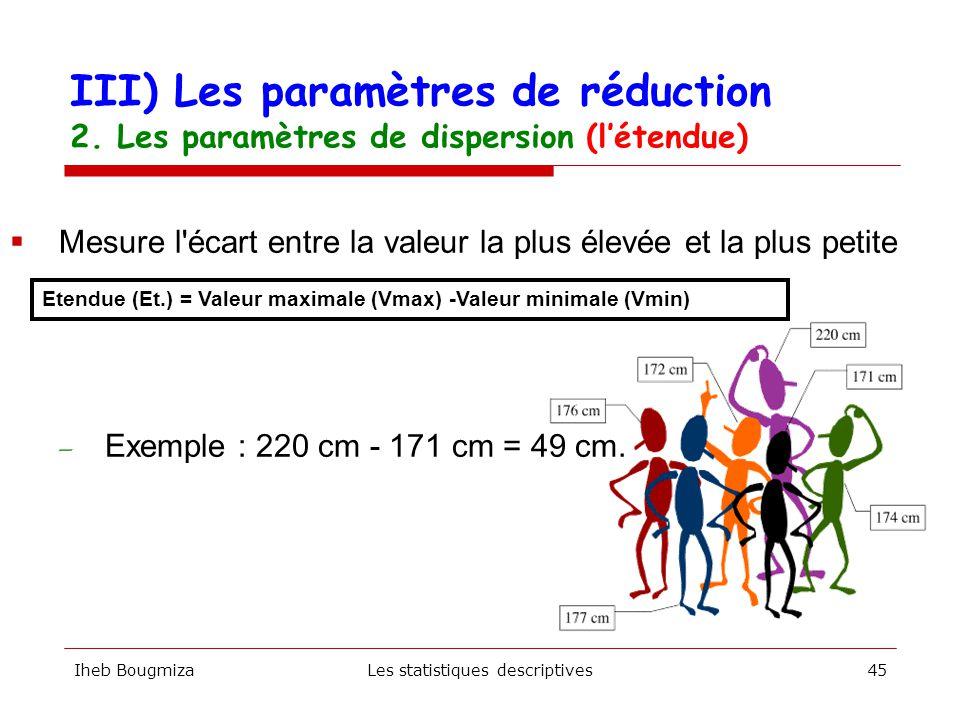  Problème : — moyenne identique — étalement différent des données +++  Nécessité de mesurer la dispersion des données Iheb BougmizaLes statistiques descriptives44 III) Les paramètres de réduction 2.