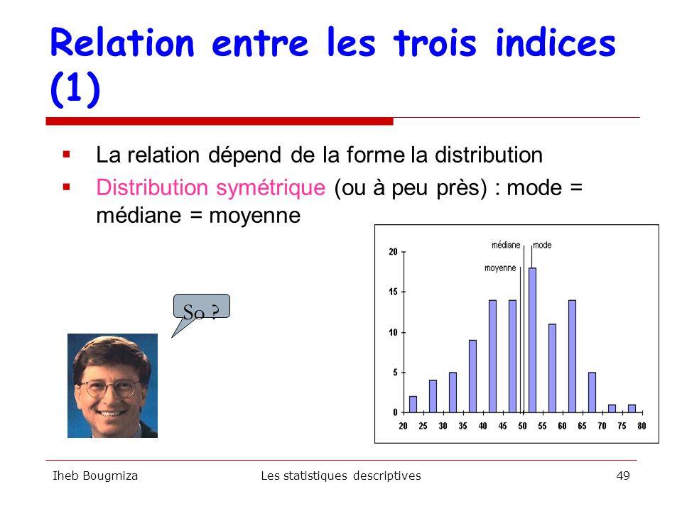 Iheb BougmizaLes statistiques descriptives48  Caractérise la dispersion des valeurs de part et d'autre de la moyenne.  Plus l'écart-type est grand,