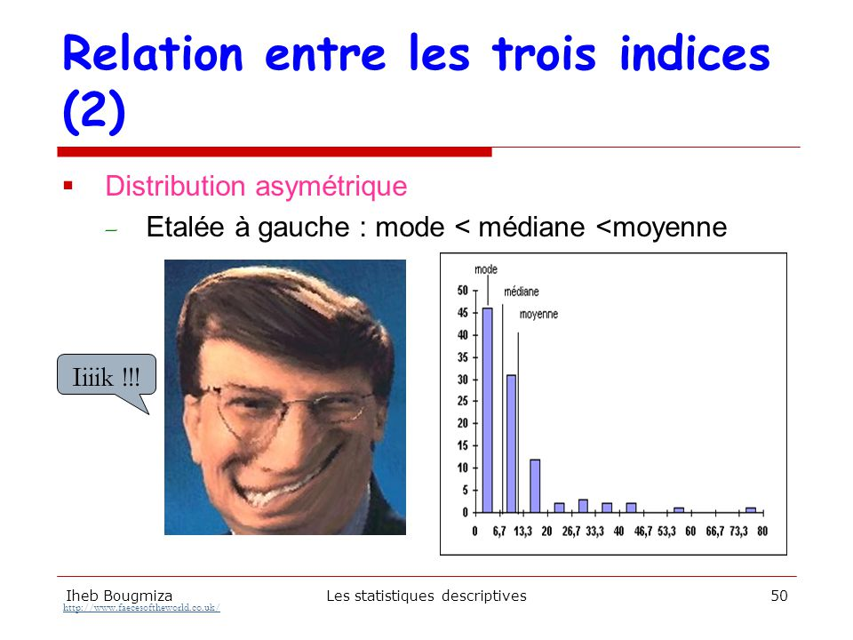 Iheb BougmizaLes statistiques descriptives49 Relation entre les trois indices (1)  La relation dépend de la forme la distribution  Distribution symétrique (ou à peu près) : mode = médiane = moyenne So ?