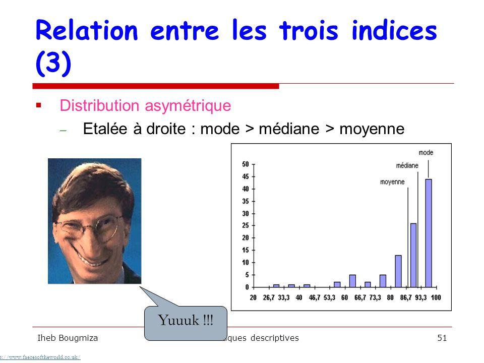 Iheb BougmizaLes statistiques descriptives50 Relation entre les trois indices (2)  Distribution asymétrique — Etalée à gauche : mode < médiane <moyen