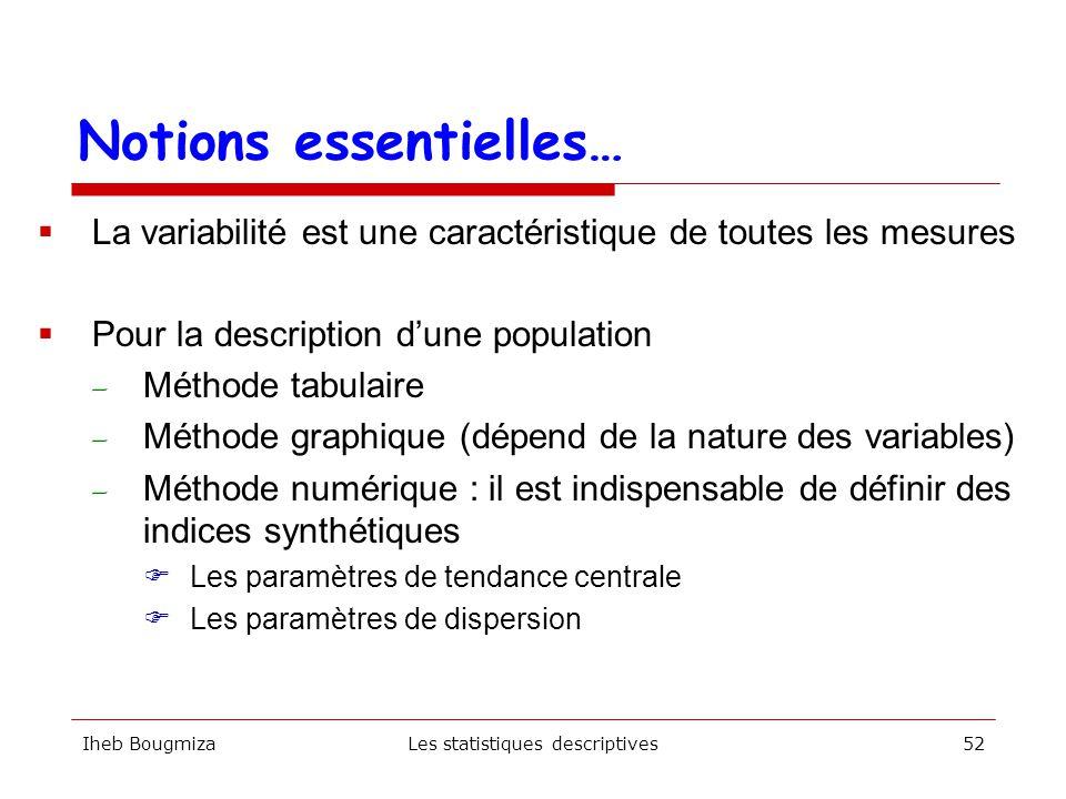 Iheb BougmizaLes statistiques descriptives51 Relation entre les trois indices (3)  Distribution asymétrique — Etalée à droite : mode > médiane > moyenne http://www.faecesoftheworld.co.uk/ Yuuuk !!!