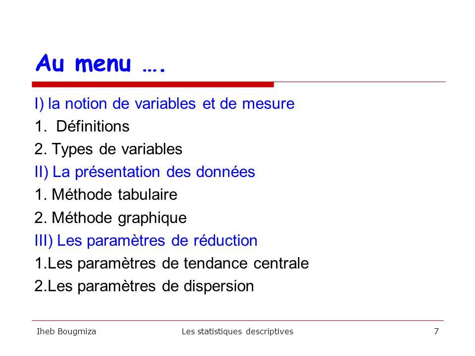 Les objectifs A la fin du cours, l'étudiant sera capable de 1.Définir la notion de variable 2.Identifier les types de variables 3.Présenter les donnée