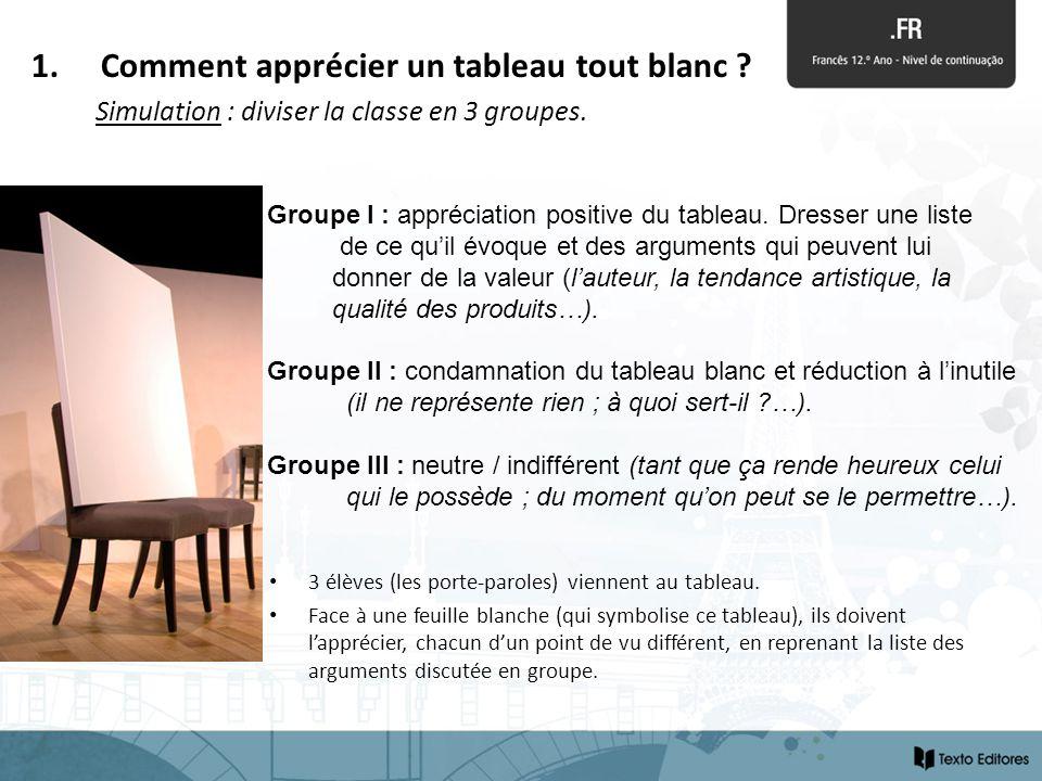 1.Comment apprécier un tableau tout blanc . Simulation : diviser la classe en 3 groupes.
