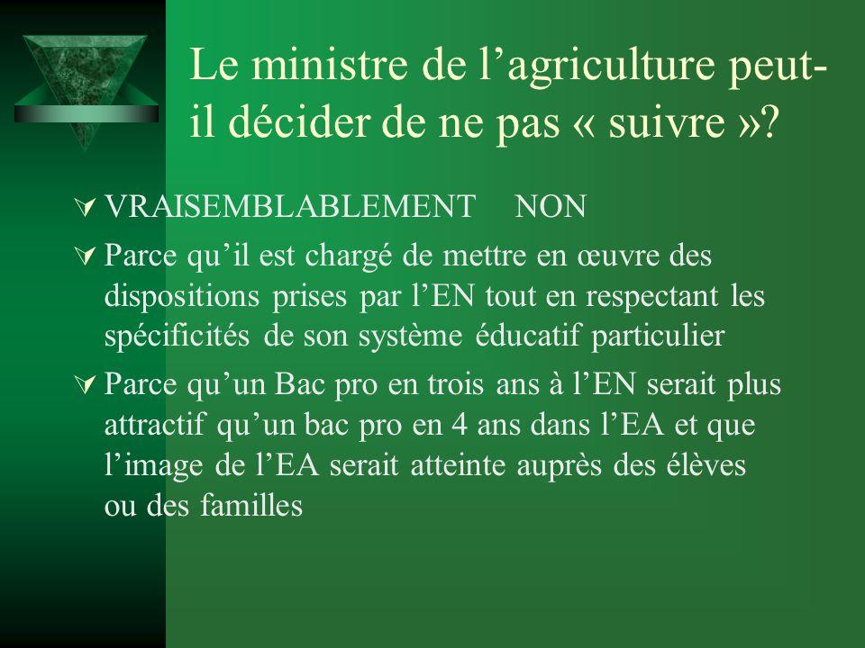 Le ministre de l'agriculture peut- il décider de ne pas « suivre ».