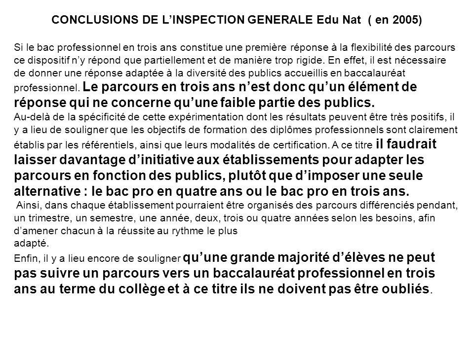 CONCLUSIONS DE L'INSPECTION GENERALE Edu Nat ( en 2005) Si le bac professionnel en trois ans constitue une première réponse à la flexibilité des parcours ce dispositif n'y répond que partiellement et de manière trop rigide.