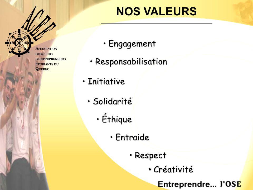 NOS VALEURS E Engagement R Responsabilisation S Solidarité I Initiative É Éthique E Entraide R Respect C Créativité