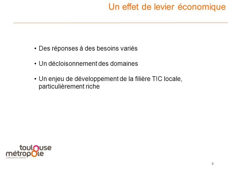 5 3 Un effet de levier économique Des réponses à des besoins variés Un décloisonnement des domaines Un enjeu de développement de la filière TIC locale, particulièrement riche