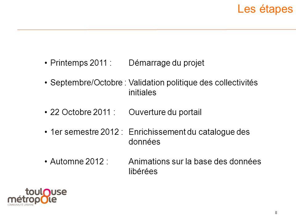 9 3 Un périmètre en constante progression Communauté Urbaine Tisséo Communes membres de Toulouse Métropole : Toulouse Balma Colomiers ?