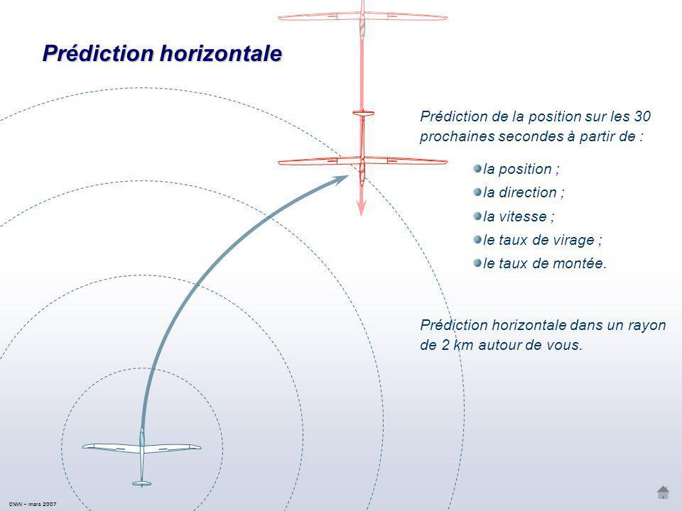Intérêts du CNVV CNVV – mars 2007 Il assiste le pilote dans sa surveillance de l environnement Prévient, dans un délai de 8 à 18 secondes, qu un planeur également équipé se rapproche dangereusement Émet un avertissement sonore et visuel en cas de danger Aucun réglage, aucune distraction Signale les câbles et les obstacles répertoriés Prédiction sur les 30 prochaines secondes de la trajectoire en 3D (incluant l'énergie et le mode de vol) Calcule et diffuse toutes les secondes Protocole radio supportant la présence simultanée de 50 planeurs