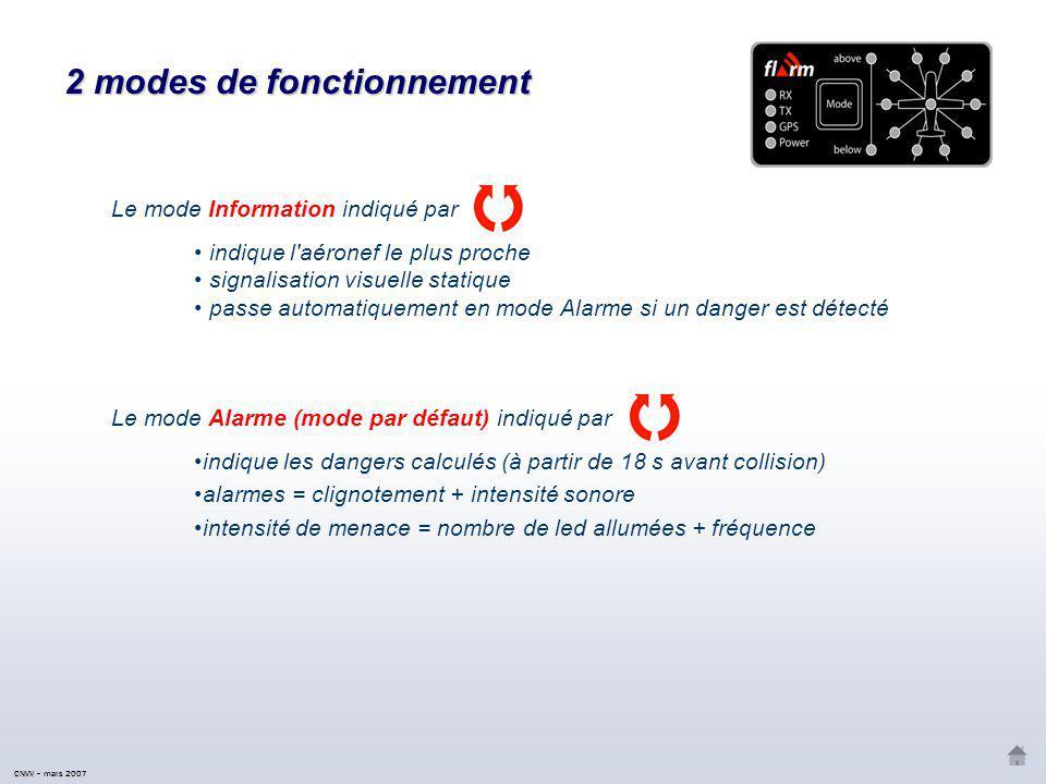 CNVV CNVV – mars 2007 2 modes de fonctionnement Le mode Information indiqué par indique l aéronef le plus proche signalisation visuelle statique passe automatiquement en mode Alarme si un danger est détecté Le mode Alarme (mode par défaut) indiqué par indique les dangers calculés (à partir de 18 s avant collision) alarmes = clignotement + intensité sonore intensité de menace = nombre de led allumées + fréquence