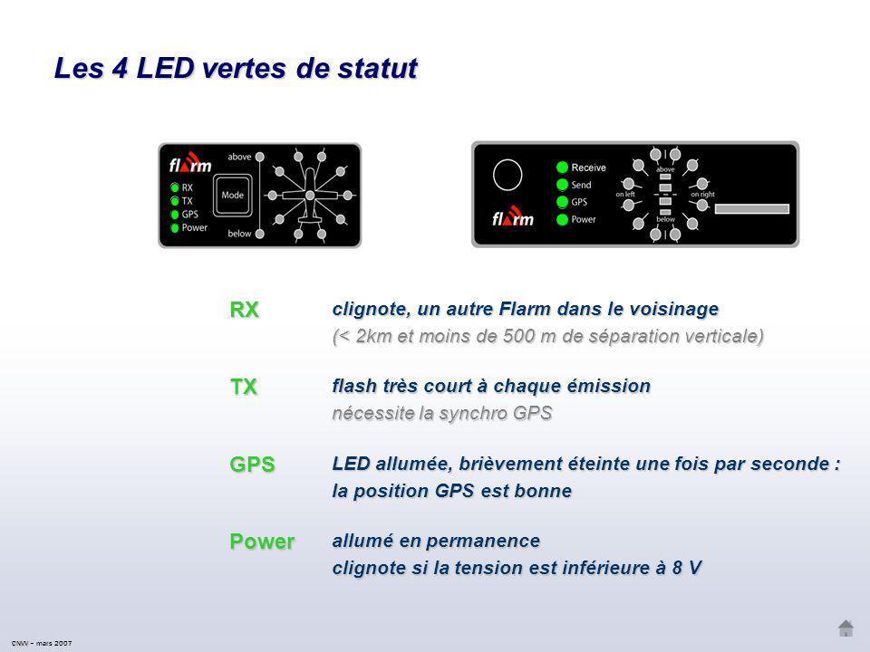 CNVV CNVV – mars 2007 Les 4 LED vertes de statut RX clignote, un autre Flarm dans le voisinage (< 2km et moins de 500 m de séparation verticale) flash très court à chaque émission nécessite la synchro GPS TX LED allumée, brièvement éteinte une fois par seconde : la position GPS est bonne GPS allumé en permanence clignote si la tension est inférieure à 8 V Power