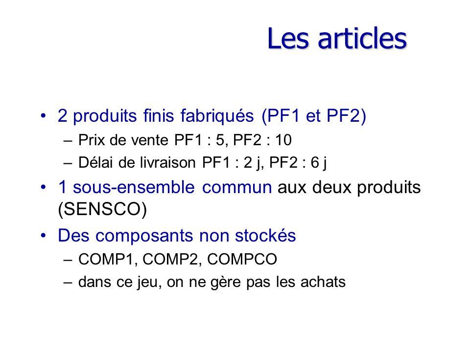 Les articles 2 produits finis fabriqués (PF1 et PF2) –Prix de vente PF1 : 5, PF2 : 10 –Délai de livraison PF1 : 2 j, PF2 : 6 j 1 sous-ensemble commun