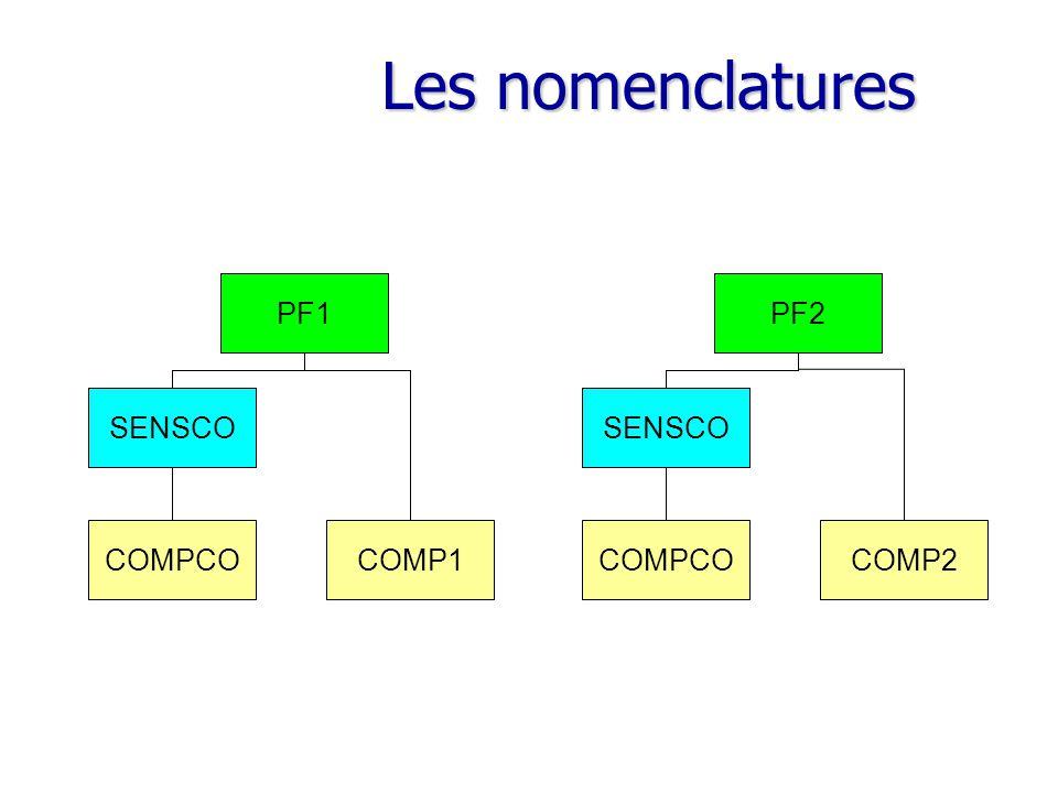 Les nomenclatures PF1 SENSCO COMPCOCOMP1 PF2 SENSCO COMPCOCOMP2