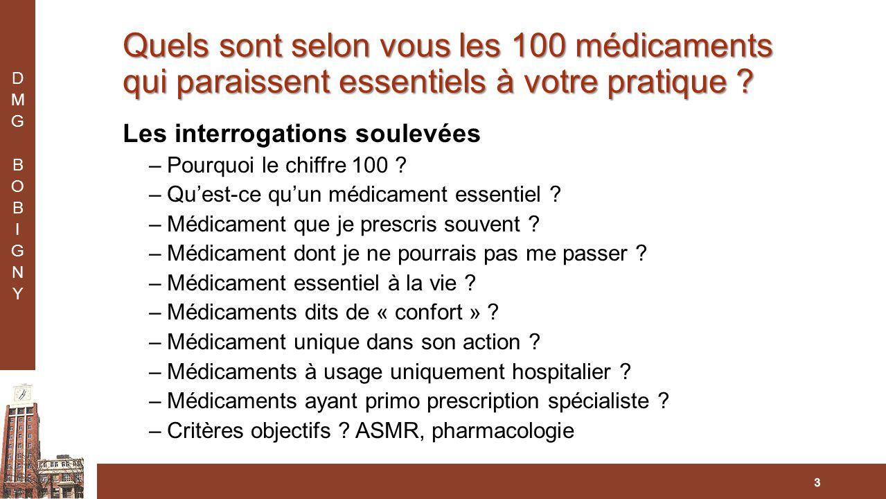 Quels sont selon vous les 100 médicaments qui paraissent essentiels à votre pratique .