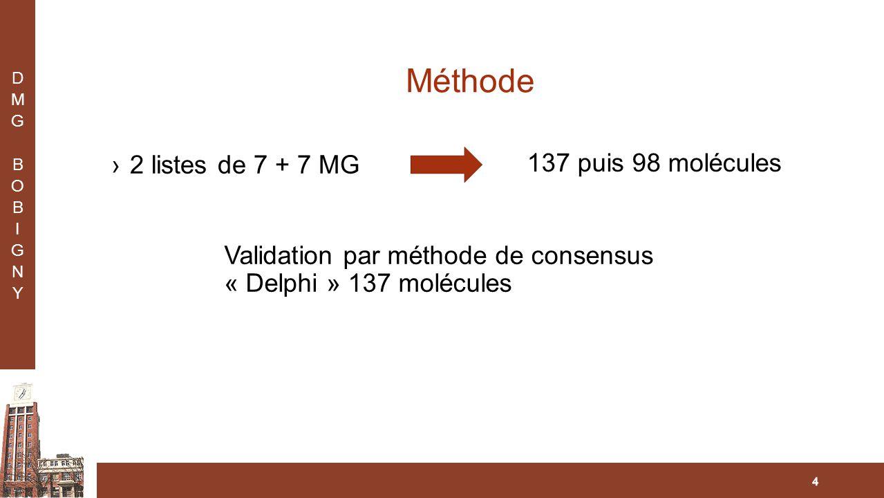 Méthode ›2 listes de 7 + 7 MG 4 137 puis 98 molécules Validation par méthode de consensus « Delphi » 137 molécules