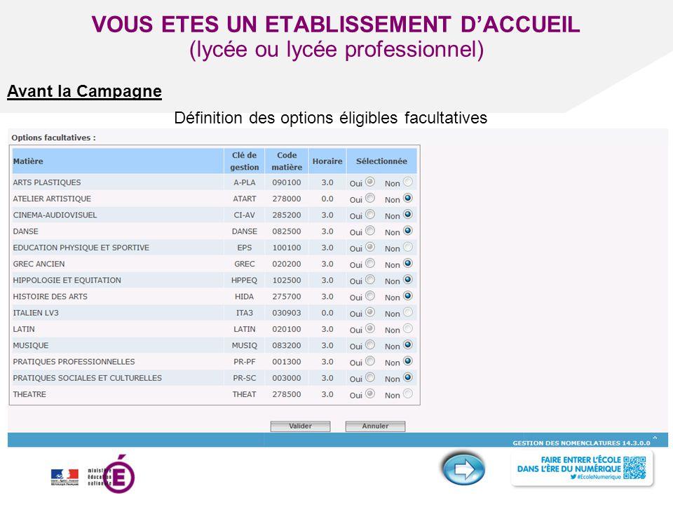 Titre de la présentation - Vendredi 12 juillet 2013 - Page ‹#› VOUS ETES UN ETABLISSEMENT D'ACCUEIL (lycée ou lycée professionnel) Définition des opti