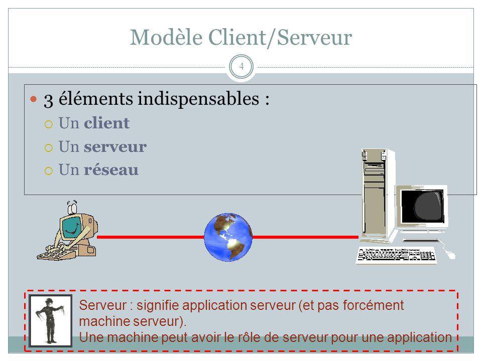 Modèle Client/Serveur 4 3 éléments indispensables :  Un client (demandeur de services)  Un serveur (fournisseur de services)  Un réseau (vecteur de communication) Serveur : signifie application serveur (et pas forcément machine serveur).