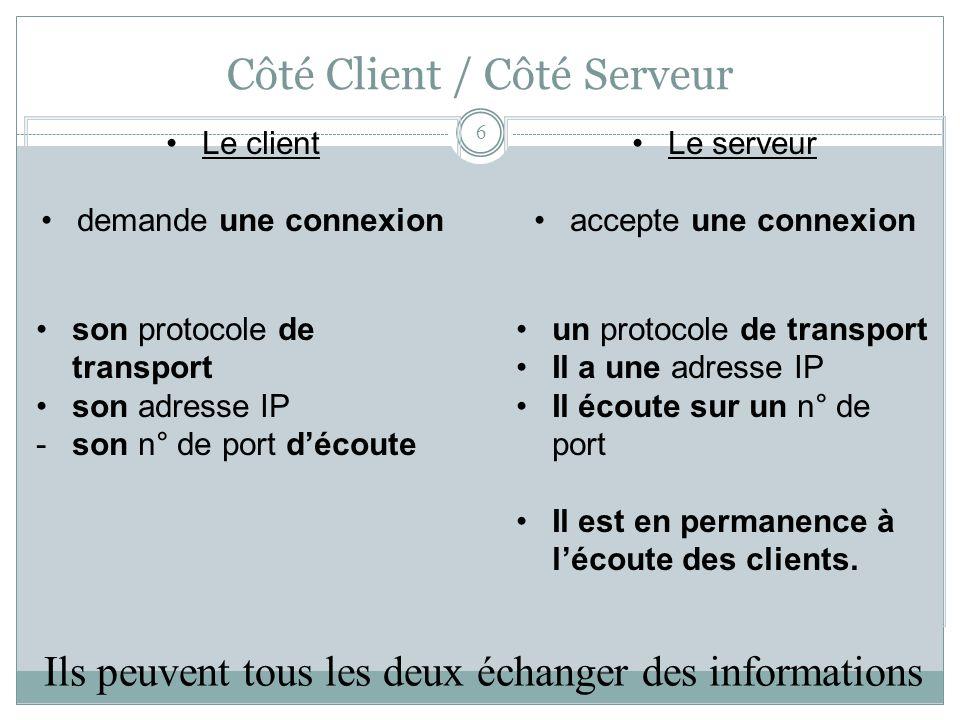 Côté Client / Côté Serveur 6 Le client (actif en période limitée) demande une connexion Il doit connaître du serveur : son protocole de transport son adresse IP -son n° de port d'écoute Le serveur (réactif en permanence) accepte une connexion Il utilise : un protocole de transport Il a une adresse IP Il écoute sur un n° de port Il est en permanence à l'écoute des clients.