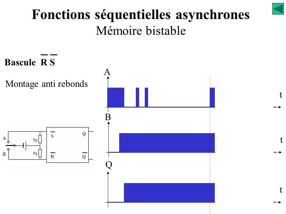 Bascule R S A t t B t Q RebondRebonds Montage anti rebonds Fonctions séquentielles asynchrones Mémoire bistable A B Rp Q S RQ