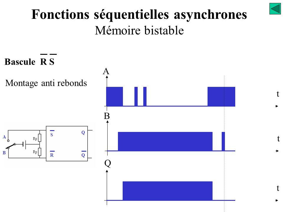 Bascule R S A t t B t Q Montage anti rebonds Fonctions séquentielles asynchrones Mémoire bistable A B Rp Q S RQ
